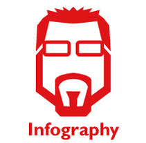 Infography (RFPs & presentations). A Design, Illustration, and Advertising project by Francisco Fernandez         - 11.07.2012