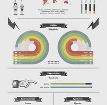 Mi infografía. A Design&Illustration project by Juan Manuel Pelillo - Oct 09 2012 09:59 PM