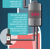"""Infografía: """"El vino rosado"""". Um projeto de Design gráfico de David Arrieta         - 07.07.2015"""
