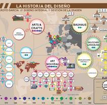 Infografía. La historia del diseño en dos DIN-A2. Um projeto de Design de David Arroyo García         - 30.01.2014