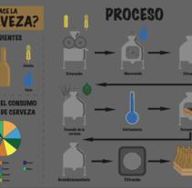 Infografía de la Cerveza. A Design, Information Design&Infographics project by Cristina Pérez Del Yerro Moreno         - 05.05.2016