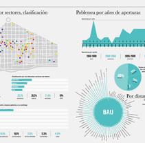 Infografía. A Graphic Design, Information Architecture, Information Design&Infographics project by Mireia Arias         - 04.05.2017
